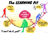 """""""The Learning Pit"""" Poster"""