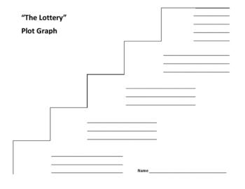 """The Lottery"" Plot Graph - Shirley Jackson"