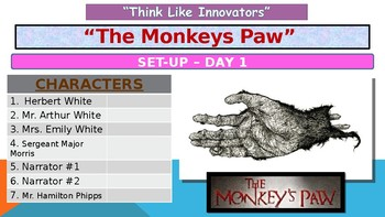 """""""The Monkey Paw"""" - The Play Version"""