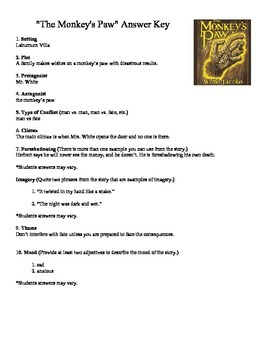 """The Monkey's Paw"" Review Worksheet"