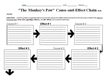 """The Monkey's Paw"" Unit with Creative Strategies for Collaboration"