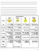 """""""The Mysterious Mr.Lincoln"""" Biography by Russell Freedman- QUIZ- WORKSHEET"""