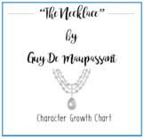 """""""The Necklace"""" Character Growth Chart"""