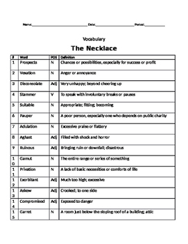 """""""The Necklace"""" Vocabulary Chart"""
