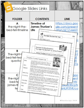 """The Night the Bed Fell"" by James Thurber {Digital & PDF}"