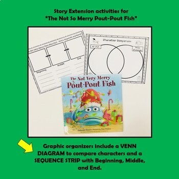 """""""The Not Very Merry Pout-Pout Fish"""" Speech and Language Book Companion"""