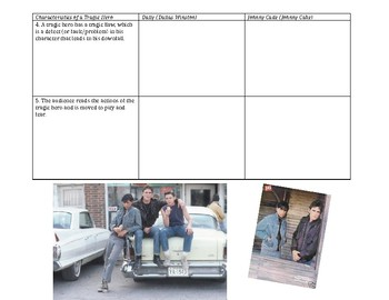 """The Outsiders"" Tragic Hero Handout"