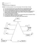 """""""The Pit & the Pendulum"""" Plot Diagram Quiz"""