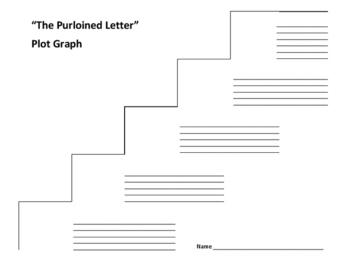 """The Purloined Letter"" Plot Graph - Edgar Allan Poe"
