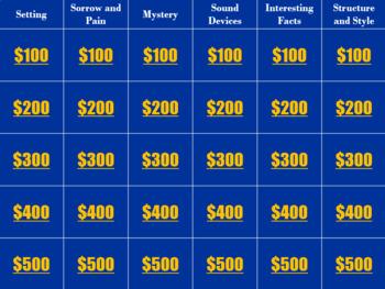 """The Raven"" Jeopardy Part II"