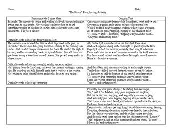 """""""The Raven"""" Summarizing Activity"""