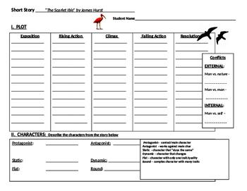 """The Scarlet Ibis"" - Graphic Organizer / Plot Summary"