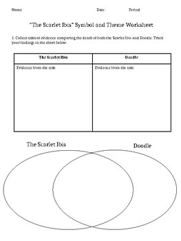 "Short Story Resources: ""The Scarlet Ibis"" Symbol and Theme Graphic Organizer"