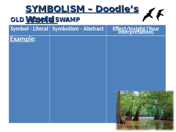 """""""The Scarlet Ibis"""" - Symbolism Project (Doodle's World)"""