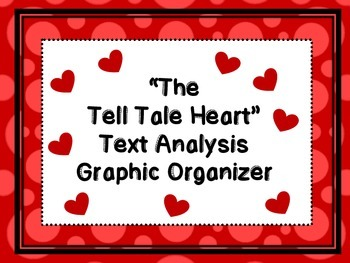 """The Tell Tale Heart' by Edgar Allan Poe Text Analysis Graphic Organizer"