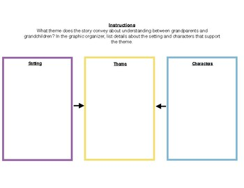 """Ribbons"" by Laurence Yep Theme Graphic Organizer"