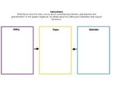 """Ribbons"" by Laurence Yep Theme Graphic Organizer"