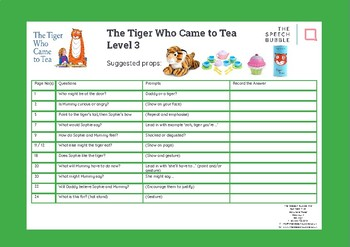 'The Tiger Who Came to Tea' abstract language (Blank) Resource