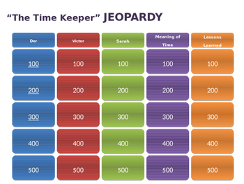 """The Time Keeper"" Jeopardy Game"
