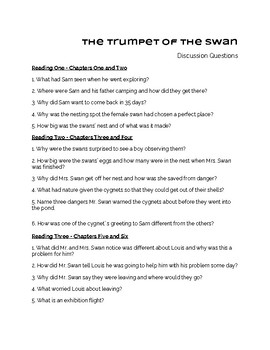 """""""The Trumpet of the Swan"""" - Discussion Questions"""