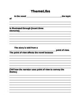 Essay on theme