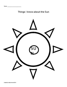 """""""Things I Know About the Sun"""" - Circle Map"""