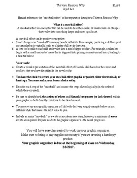 """""""Thirteen Reasons Why"""" Snowball Effect Project and Rubric"""