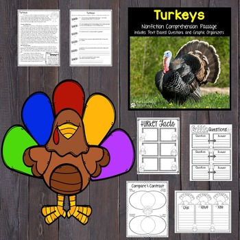 Turkey Reading Passage Nonfiction Text & Questions