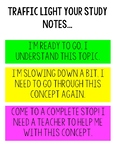 'Traffic lights' Revision Notes Poster