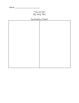 """""""Two Kinds"""" by Amy Tan - Sympathy Chart"""