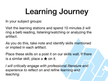 (UNOFFICIAL) IB Approaches to Learning Workshop