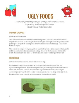 """""""Ugly Foods"""" Food Waste Activity"""