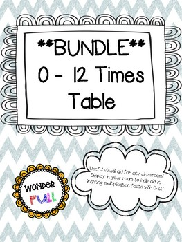 *Ultimate BUNDLE* 0-12 Times Table