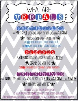 Verbals (Participles, Gerunds, Infinitives) Anchor Chart