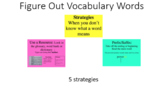 """Vocabulary Strategies: When you don't know what a word me"