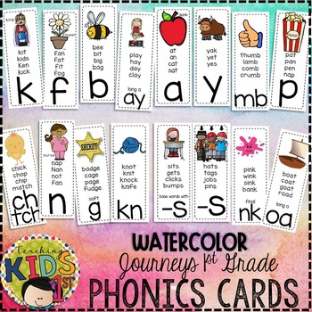 {WATERCOLOR} Journeys 1st Grade Focus Wall Set