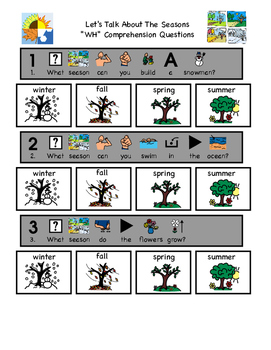 """""""WH"""" Adapted Visual Questions: All About Seasons (Autism,"""