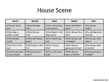 'WH' Question Scenes NO PREP REQUIRED!