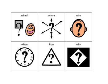 wh question visual prompt cards by julia miller tpt