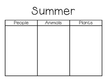 |Weather & Seasons| Research Recording Sheet- People Plants & Animals