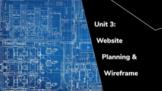 Website Planning & Wireframe