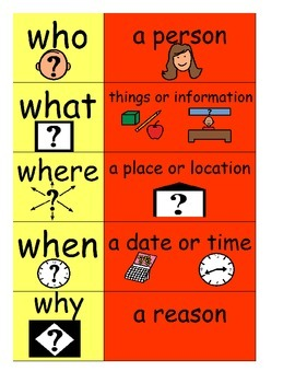 """""""Wh"""" Comprehension questions with Visuals"""