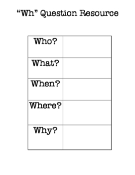 """Wh"" Question Resource"