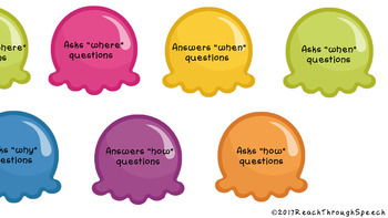 Speech Therapy Motivation - Wh Questions