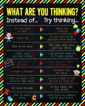 """What Are You Thinking?"" Chart - Instead of this... Try thinking this..."