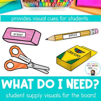 """What Do I Need?"" Supply Visual Display"