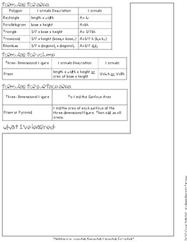 """""""What I've Learned"""" Math Reference Sheet 2.0"""