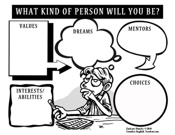 """What Kind of Person Will You Be?"" Graphic Organizer"
