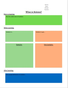 """What is Science?"" Graphic Organizer"