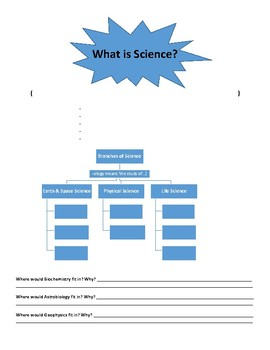 'What is Science?' Notes